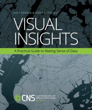Visual Insights